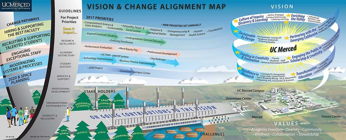 Vision Map V8